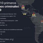 GameChangers 2019: Los 10 principales grupos criminales de Latinoamérica